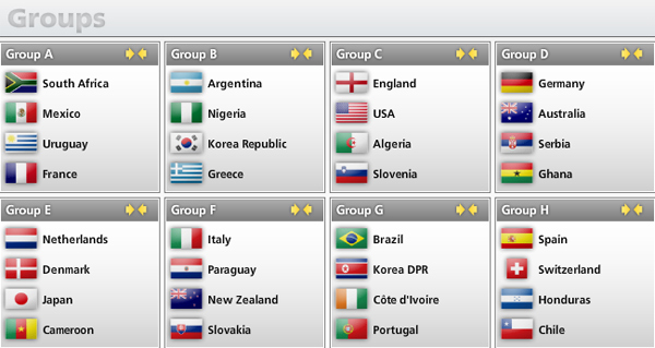 ผลการจับสลากแบ่งสาย ฟุตบอลโลก 2010 ที่เมืองเคปทาวน์ ประเทศแอฟริกาใต้